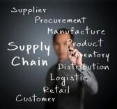 recruitment industries